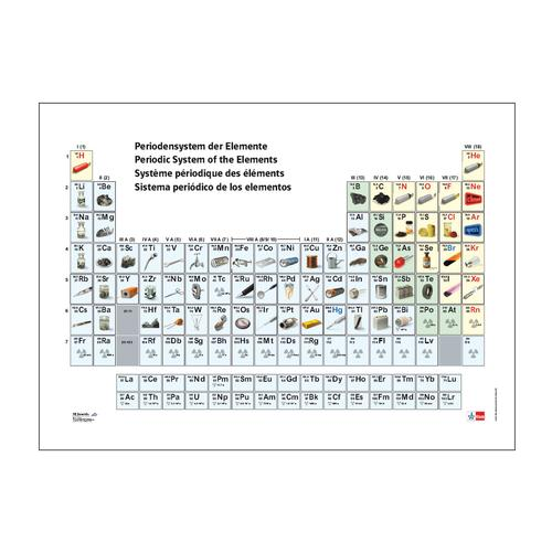 Periodic Table of the Elements, with Pictures, 1013907 [U197051], Periodic Table
