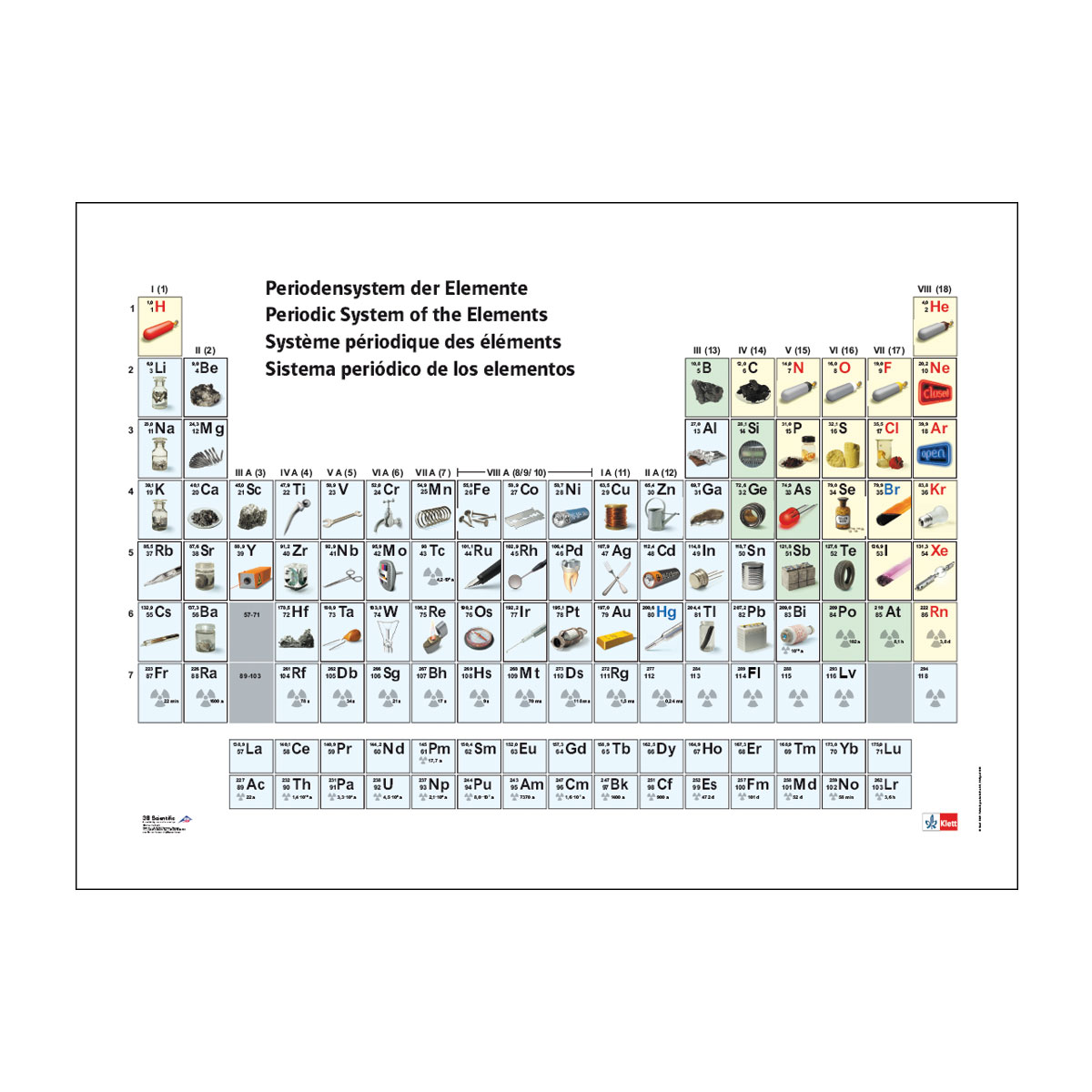 periodic table of the elements with pictures - Periodic Table Element E