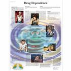 Drug Dependence Chart, 1001618 [VR1781L], Tobacco Education