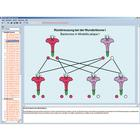 Mendelian Laws, Modification and Mutation; Interactive CD-ROM, 1004290 [W13521], Biology Software